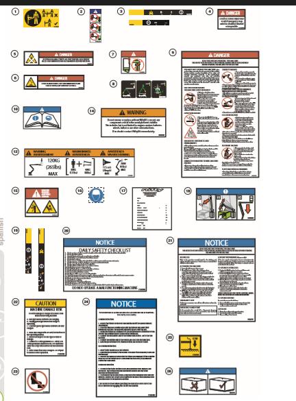NiftyLift 120 Label Kit
